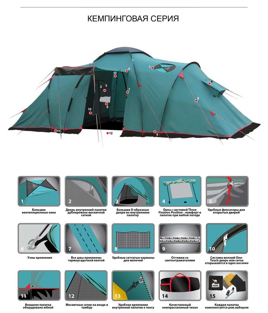 Как выбрать экспедиционную палатку