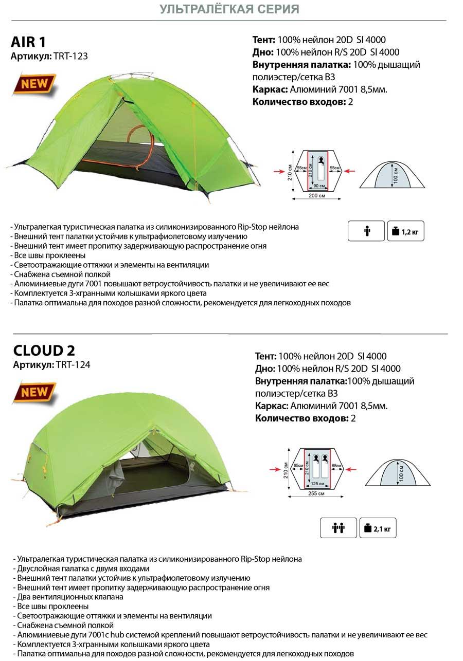Ультра легкие палатки TRAMP